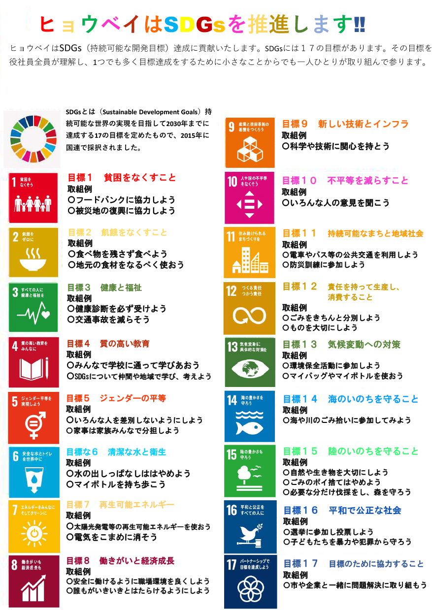 SDGs項目の画像